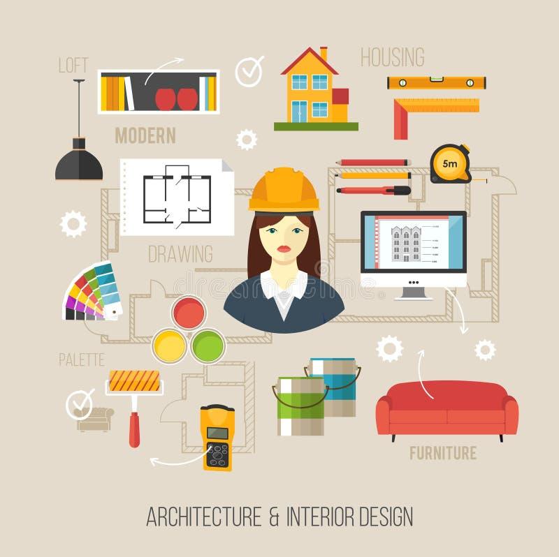 Architectuur en binnenlands ontwerpconcept Bedrijfsvrouwen archite royalty-vrije illustratie