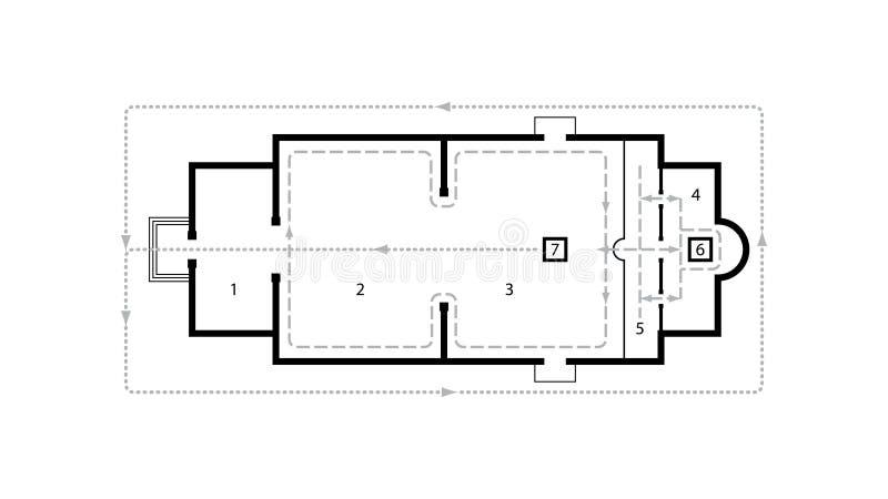 Architekturplan der orthodoxen Kirche Mittelalterlich-orthodoxe Kloster Bewegungsschema an der Liturgie stock abbildung