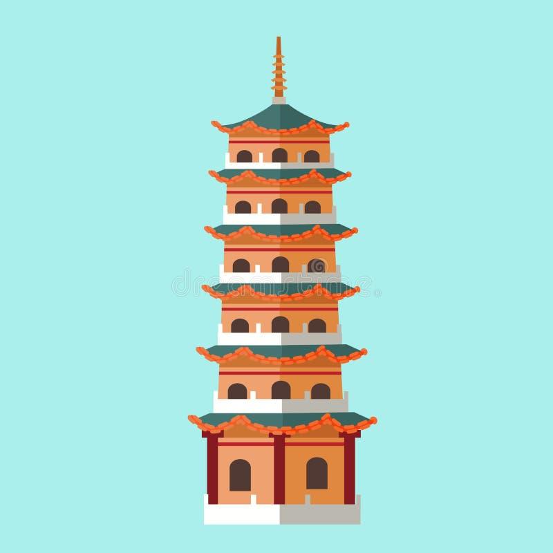 Architettura nazionale nell'icona disegnata a mano di Taiwan illustrazione vettoriale