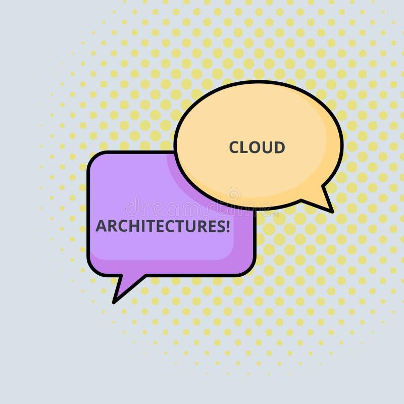 Architetture della nuvola di rappresentazione del segno del testo Le varie applicazioni di software costruite delle basi di dati  illustrazione di stock