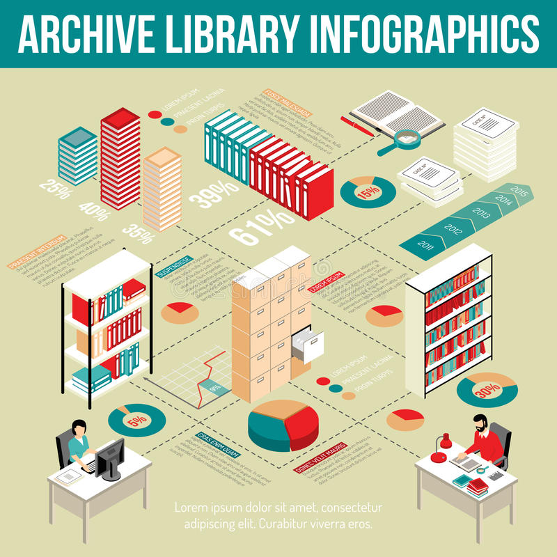 Archive Library Isometric Infographic Flowchart Poster. Scientific and public library archive organization infographic flowchart isometric poster with royalty free illustration
