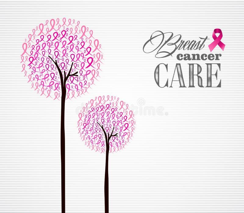 Archivio concettuale degli alberi EPS10 dei nastri di rosa di consapevolezza del cancro al seno illustrazione vettoriale
