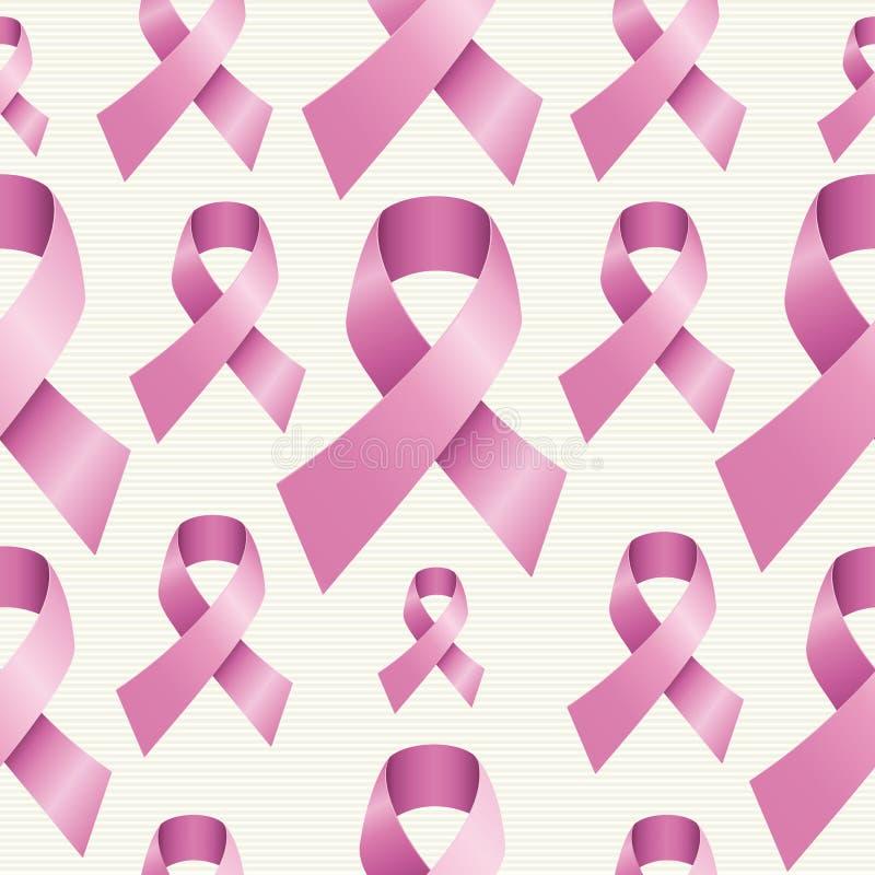 Archivio senza cuciture del modello EPS10 del nastro di consapevolezza del cancro al seno. illustrazione vettoriale