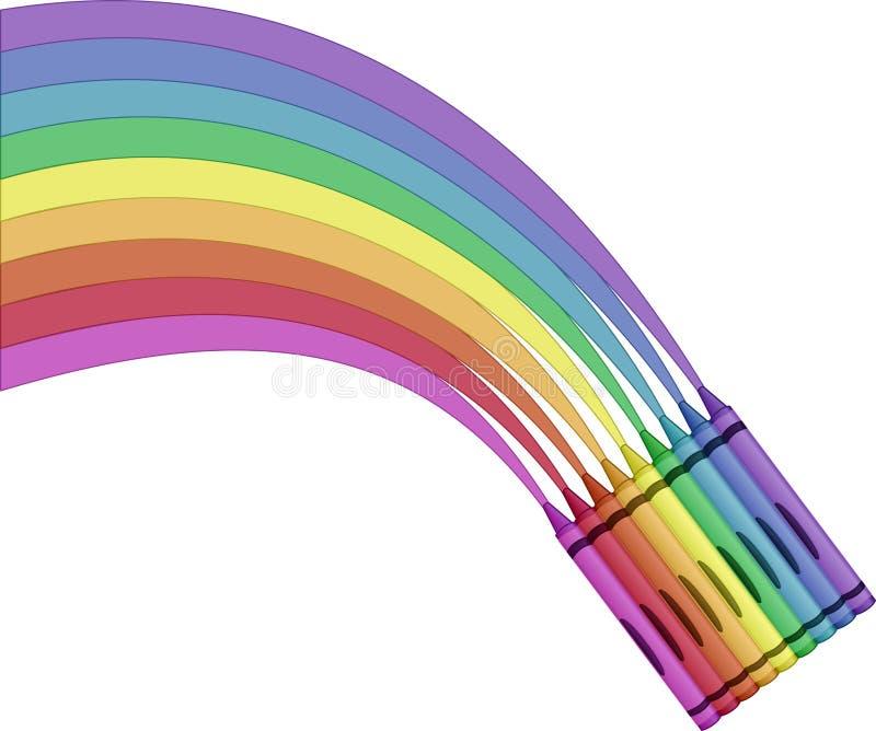 Arco iris del creyón - ilustración del vector libre illustration