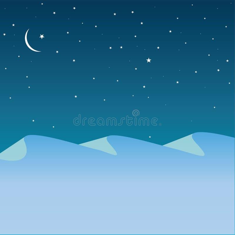 Arctic Mountains