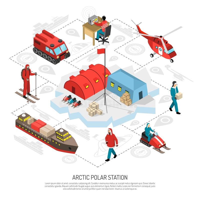 Arctic Polar Station Isometric Flowchart. Arctic polar meteorological radio station isometric flowchart style poster with icebreaker tracked vehicles snowmobiles vector illustration