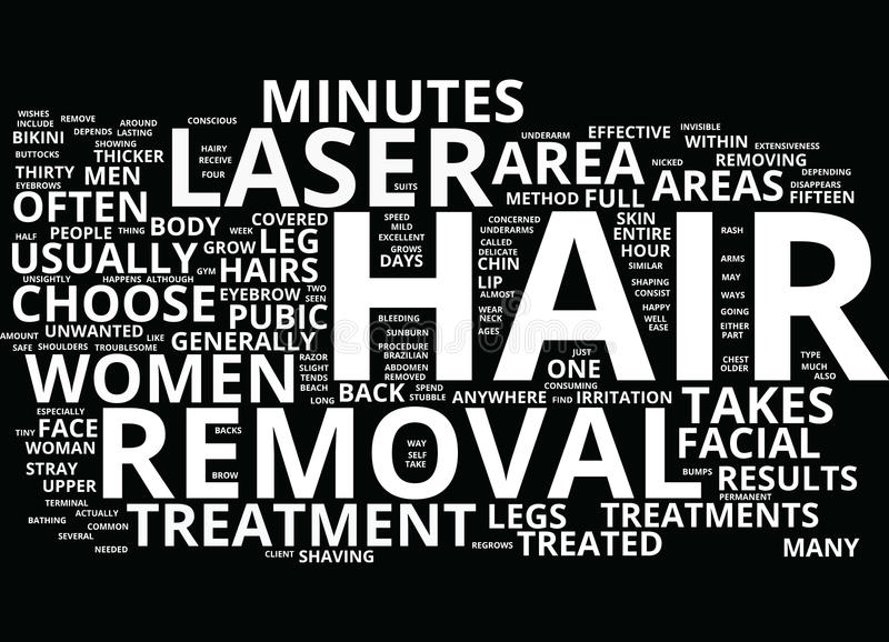 Areas Of The Body That Can Be Treated With Laser Hair Removal Word Cloud Concept royalty free illustration