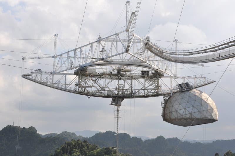 Arecibo Observatory 2 royalty free stock photography