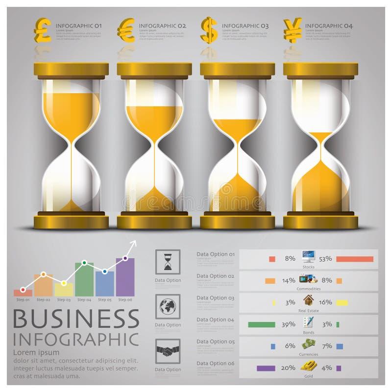 Argent et affaires financières Infographic de Sandglass illustration libre de droits