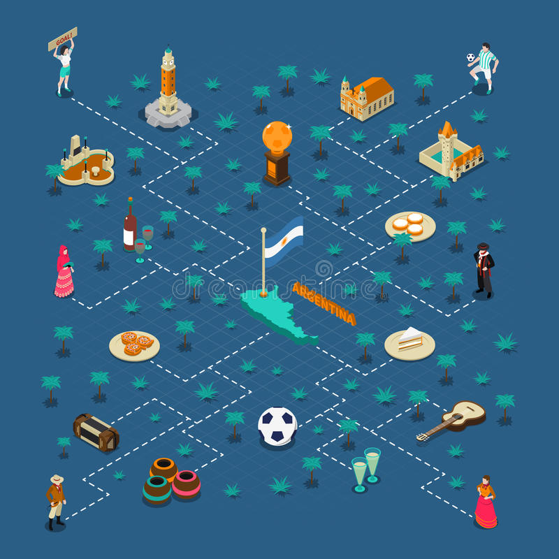 Argentina Touristic Attractions Isometric Flowchart Poster. Argentina touristic attractions guide isometric symbols flowchart elements poster with football vector illustration
