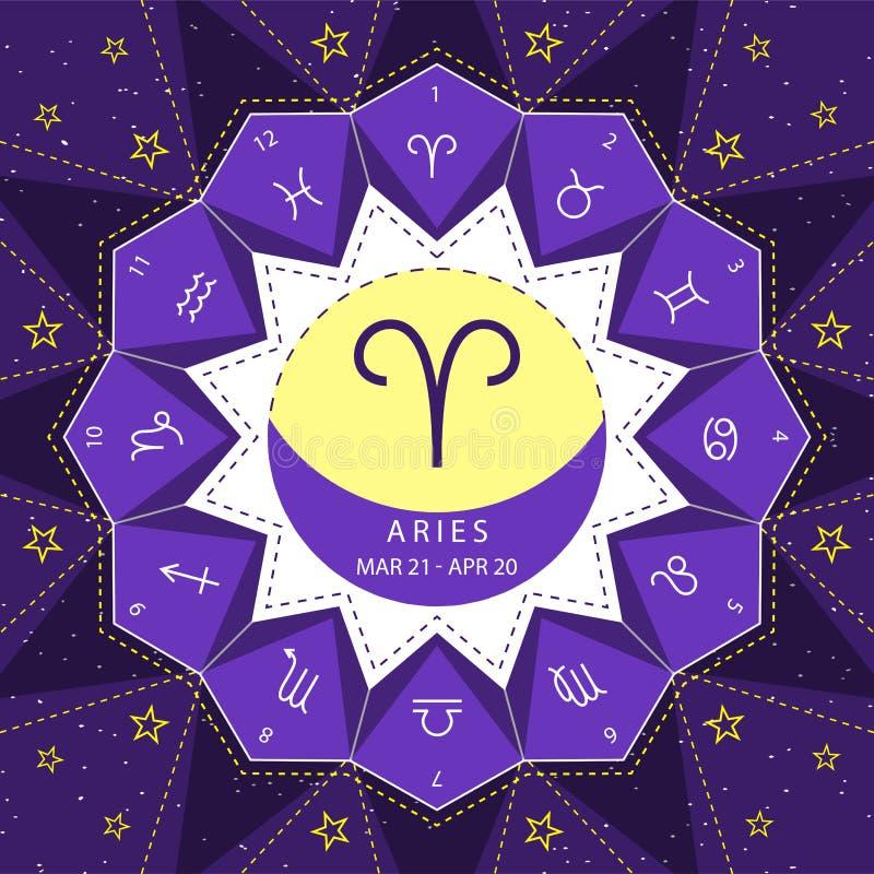 aries I segni dello zodiaco descrivono il vettore di stile fissato sul fondo del cielo della stella illustrazione di stock