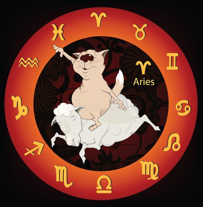 aries kreskówki kota cakiel podpisuje zodiaka ilustracji