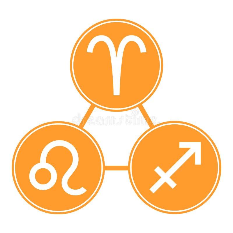 Aries, Sagittarius, εικονίδια του Leo Διανυσματικός αστρολογικός, σημάδια ωροσκοπίων Zodiac σύμβολα Στοιχείο πυρκαγιάς stickers ε διανυσματική απεικόνιση