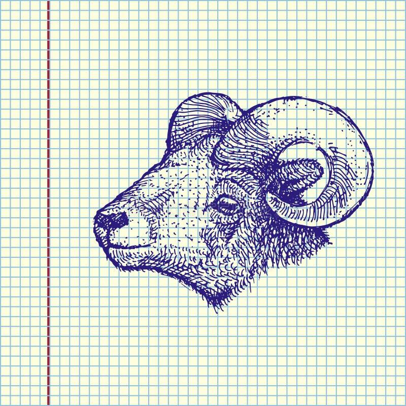 Aries Zodiac Sign stock illustratie