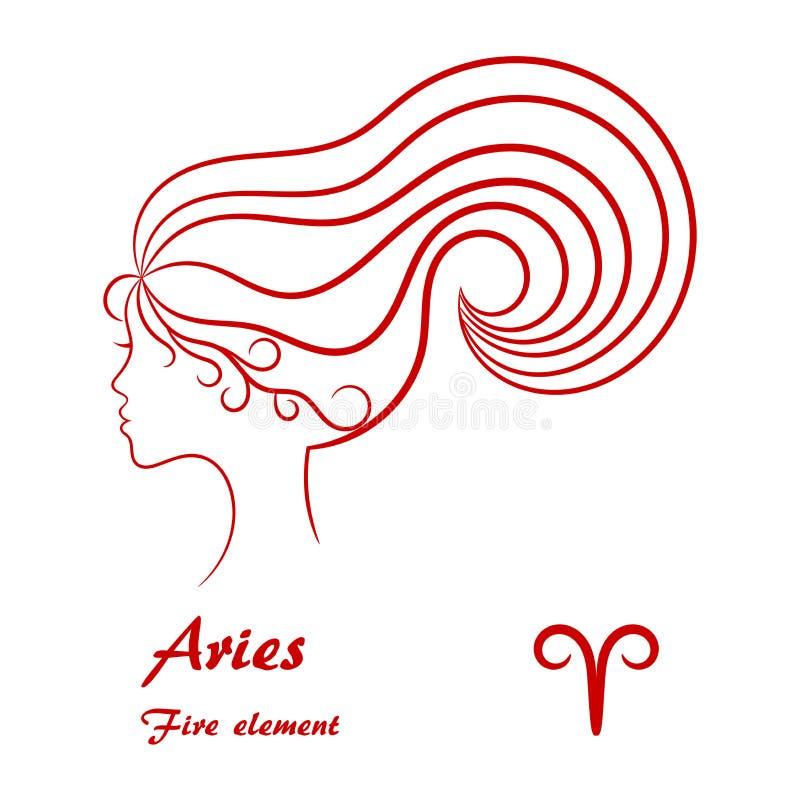 Aries Zodiac Sign Profil femelle stylisé de découpe illustration libre de droits