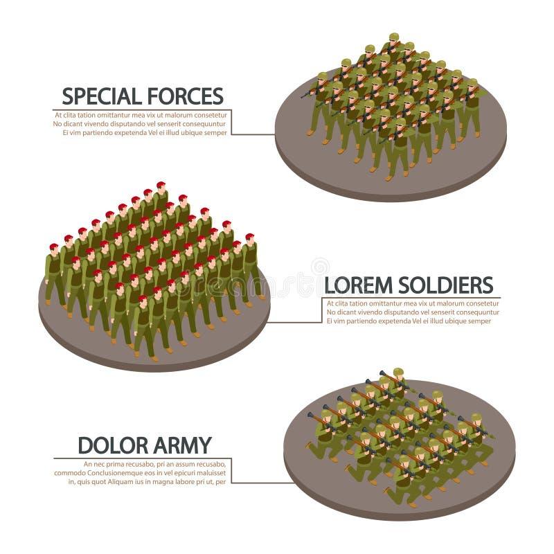 Armén som är militär, tjäna som soldat isometrisk design för informationsbanervektor stock illustrationer