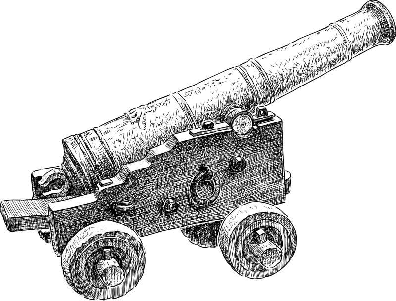 Arma antiguo de la artillería ilustración del vector