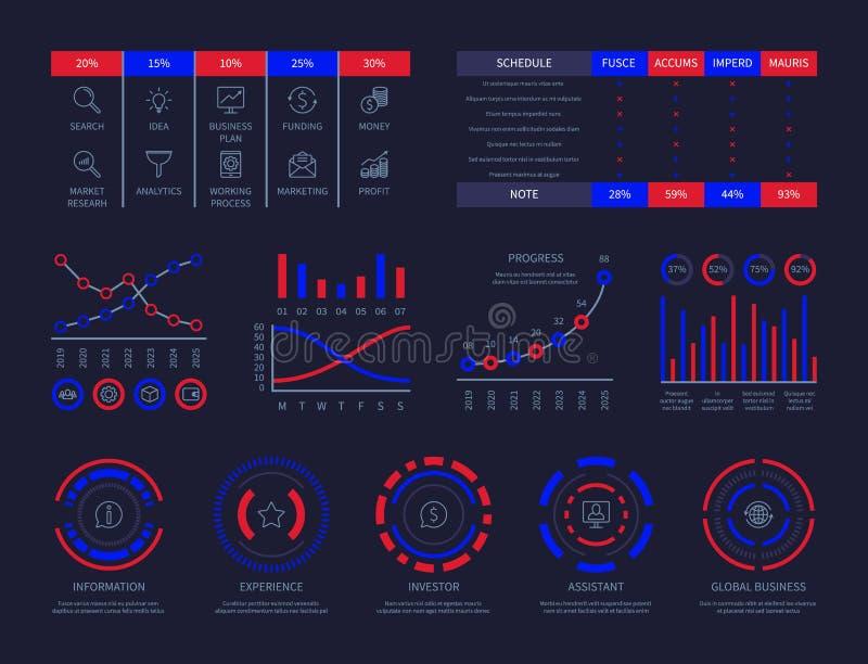 Armaturenbrett infographic hud Diagrammverbindungsanalyseillustrationsdatenperspektiven-Geschäftsstrategieprozeßvektor stock abbildung
