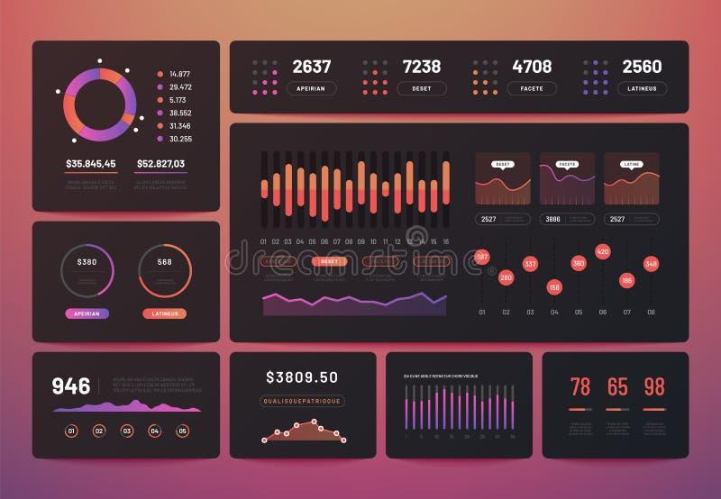 Armaturenbrett ux Die Analyticsdaten, die mit Leistungskurven, Marketing infographic sind, Nomogramm Modernes UI für mobilen App stock abbildung