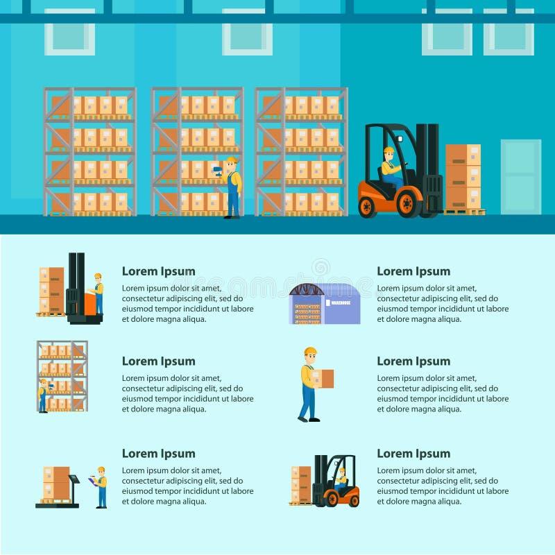 Armazém logístico Infographics ilustração do vetor