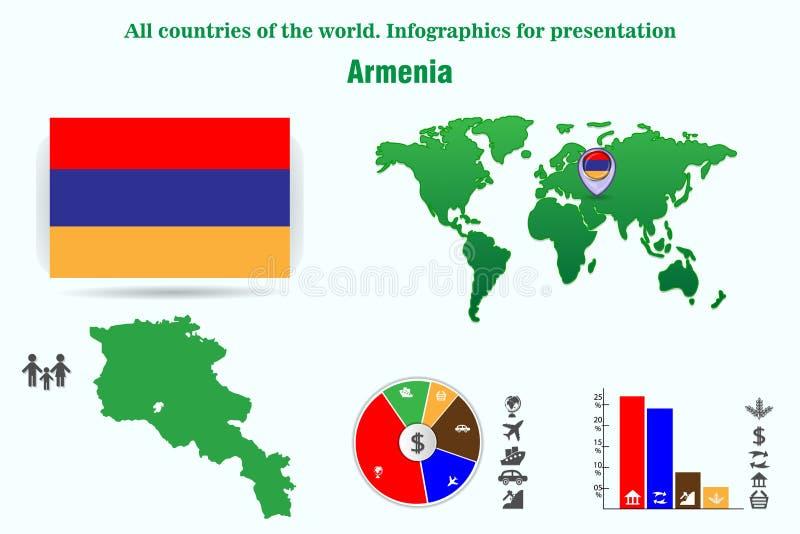 armenia Todos los países del mundo Infographics para la presentación stock de ilustración