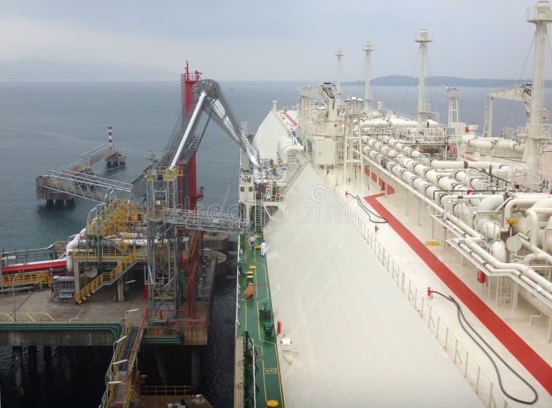 Armi di caricamento di LNG per il carico scarico/del carico LNG dell'autocisterna del gas naturale liquefatto fotografie stock libere da diritti