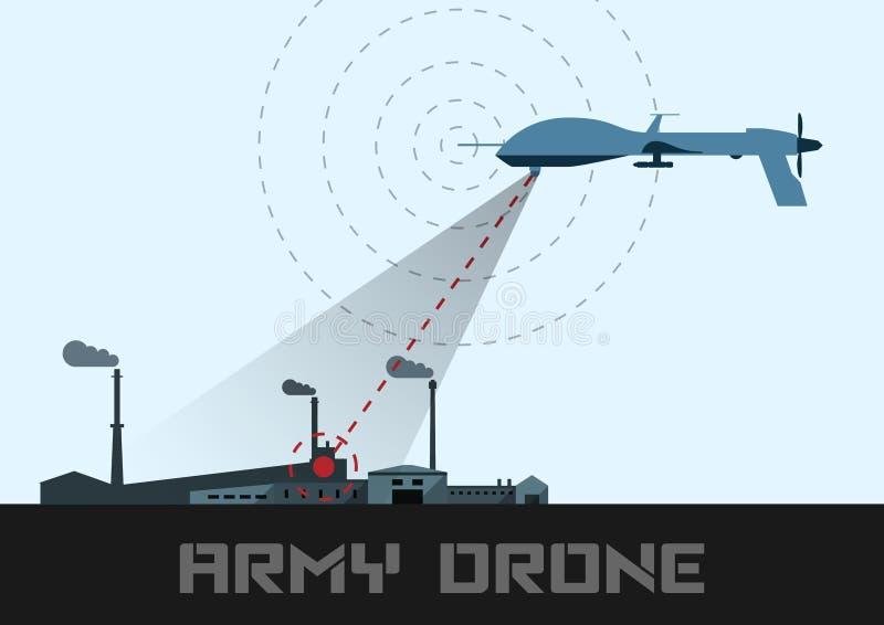 Army drone. Big Army drone targeting goal royalty free illustration