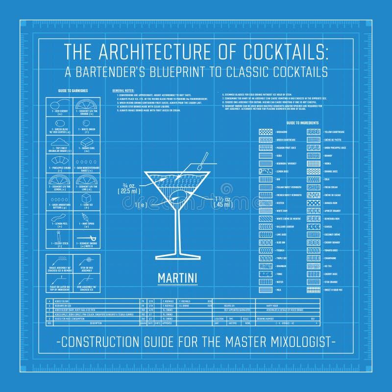 Arquitectura de cócteles el modelo de un camarero a los cócteles clásicos ilustración del vector
