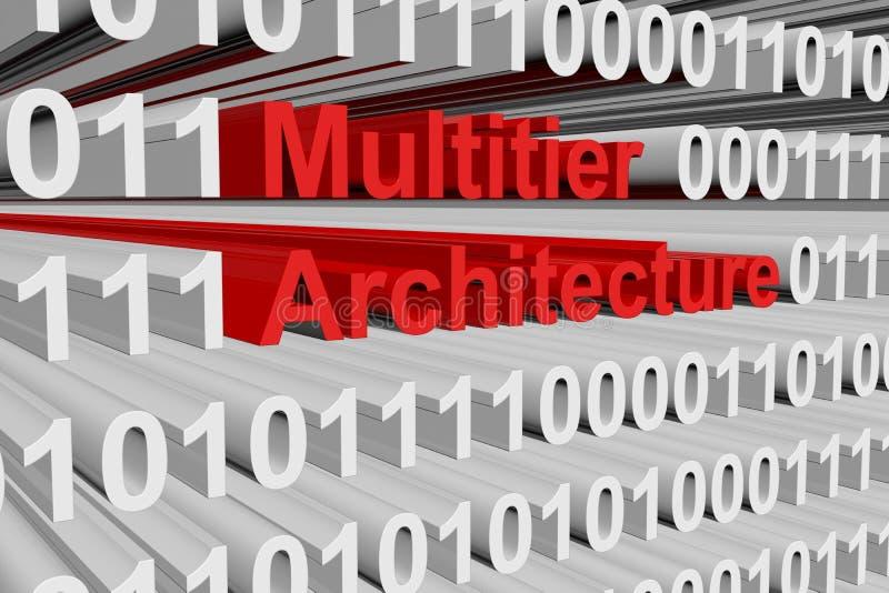 Arquitetura Multitier ilustração do vetor