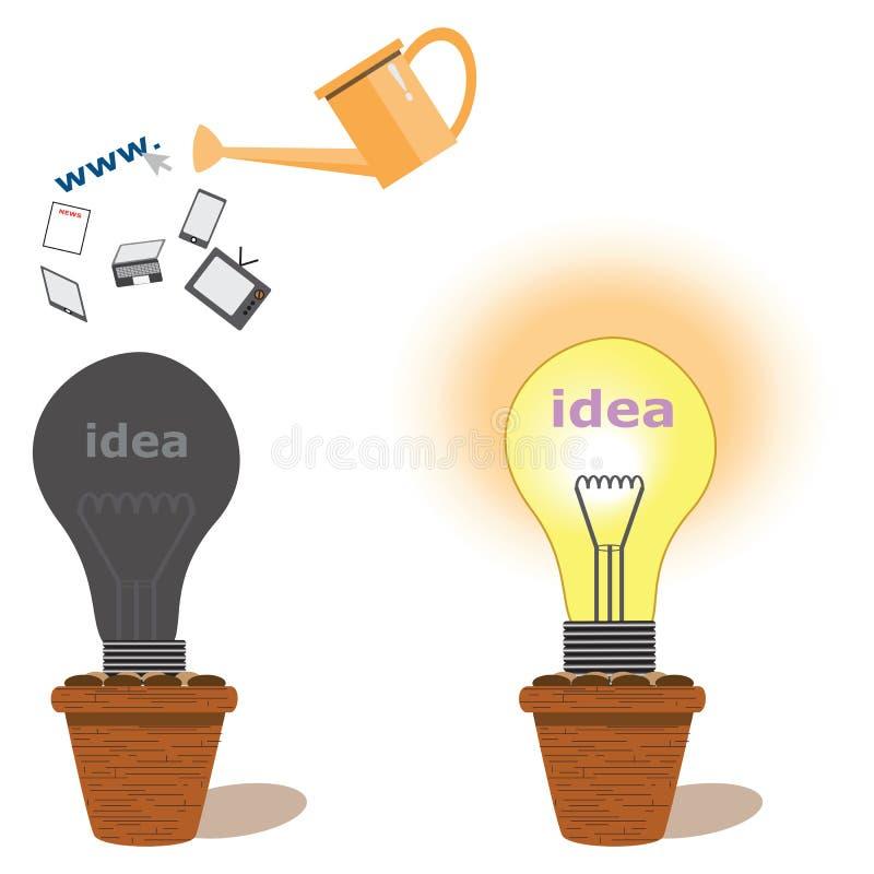Arrêtez l'idée et la croissance d'idée illustration de vecteur