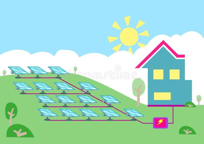 An Array Of Solar Powered Cell Converting Sun Energy Into