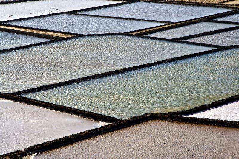 Arrosez les bassins dans le DES Janubio de salines sur l'île de Lanzarote images stock