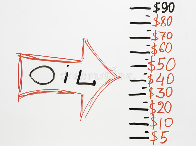 Arrow pointing at oil price falling down. Drawn red arrow with word oil pointing on price figures in dollars on white board royalty free stock image