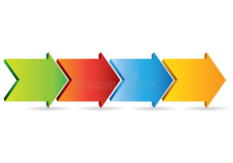 Arrow process diagram. Business diagram, four arrows process diagram royalty free illustration