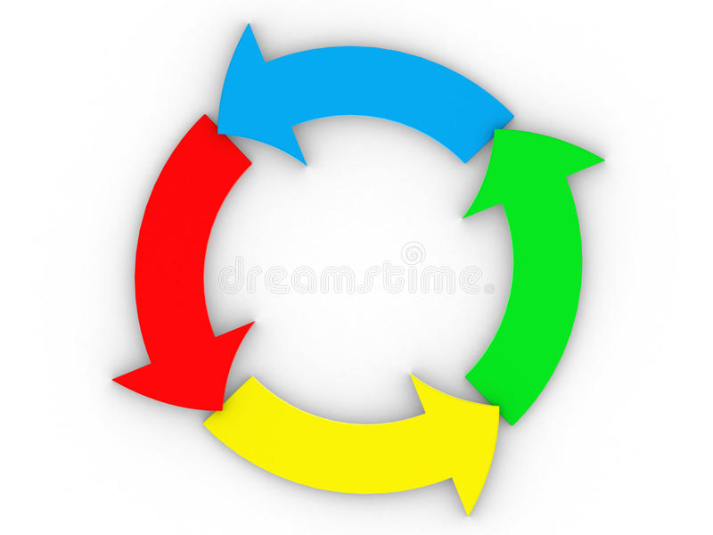 Arrows in a circle flow. This is a 3d render illustration vector illustration