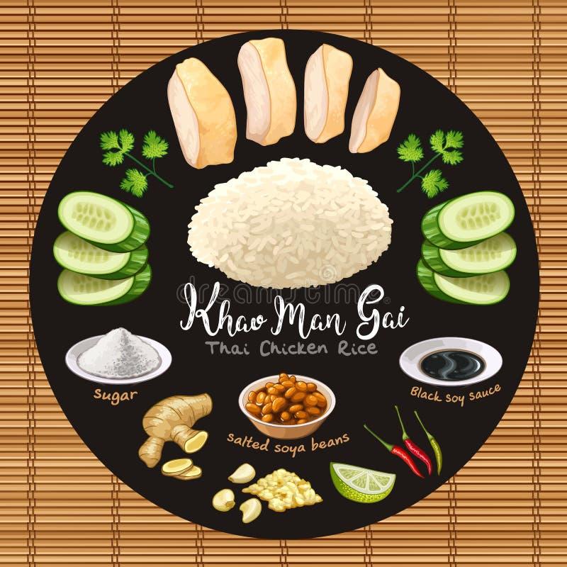 Arroz tailandés del pollo del estilo del gai del hombre de Khao con los ingredientes libre illustration