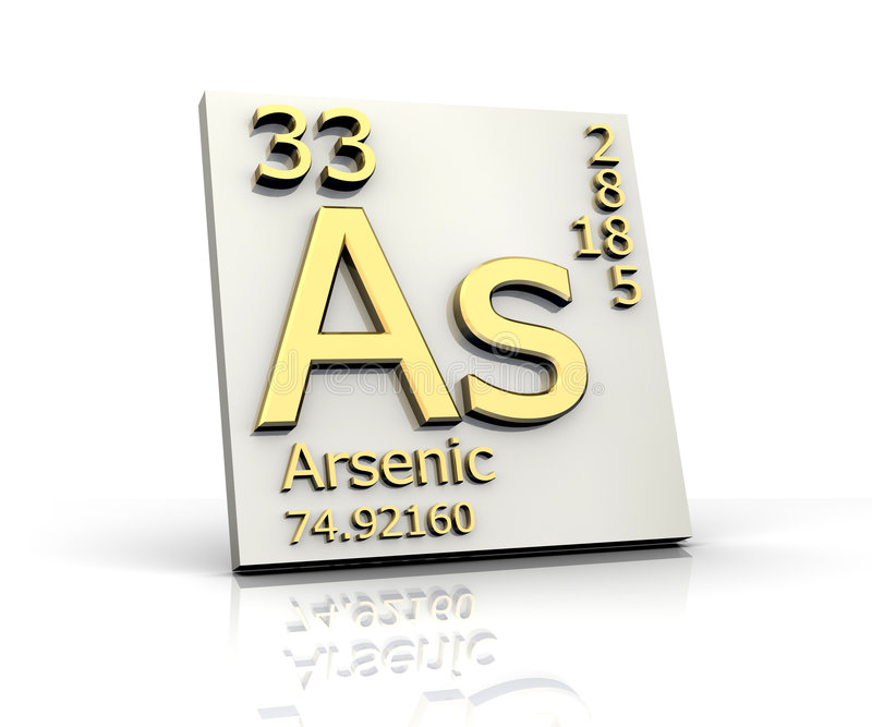 Arsenic Form Periodic Table Of Elements Stock Illustration ...