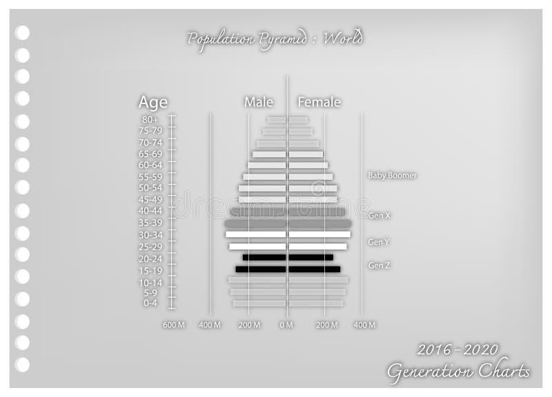 Art de papier des graphiques 2016-2020 de pyramides de population avec la génération 4 illustration de vecteur