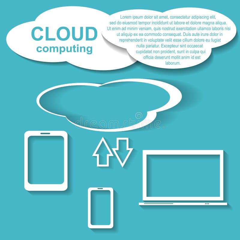 Arte de papel, conceito de computação da nuvem em devic eletrônico diferente ilustração do vetor