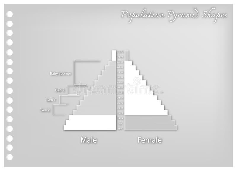 Arte de papel del gráfico de las pirámides de población con la generación 4 ilustración del vector