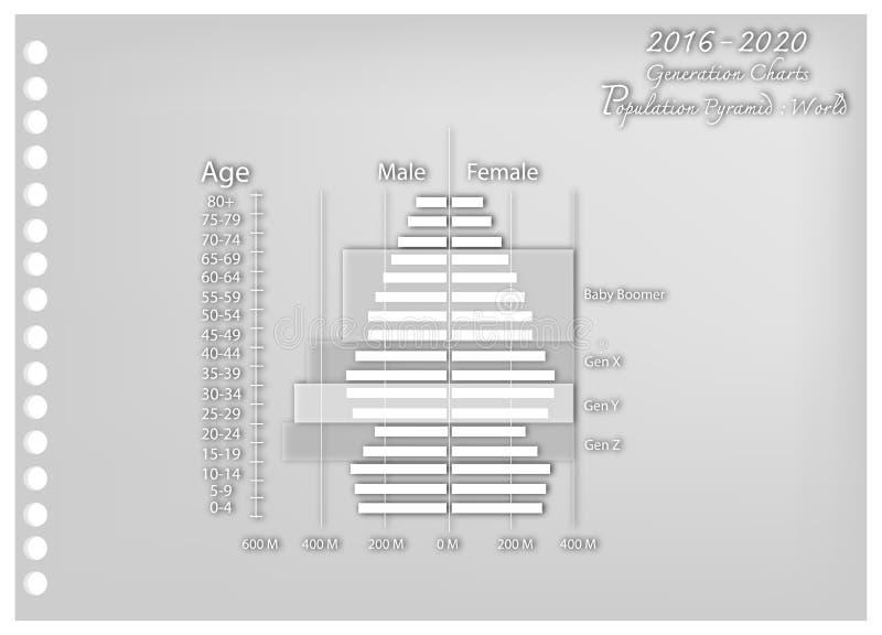 Arte de papel de los gráficos 2016-2020 de las pirámides de población con la generación 4 stock de ilustración