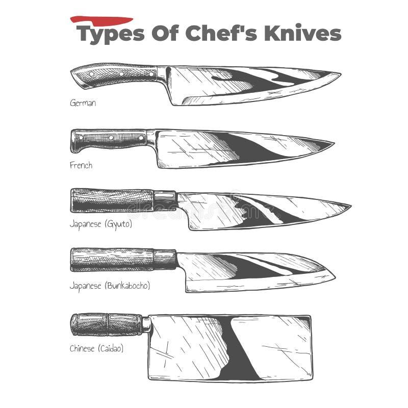 Arten von Küchenmessern lizenzfreie abbildung