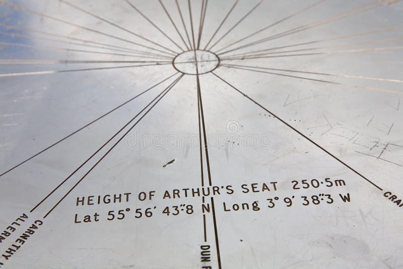 Arthurs Seat, Edinburgh Royalty Free Stock Images