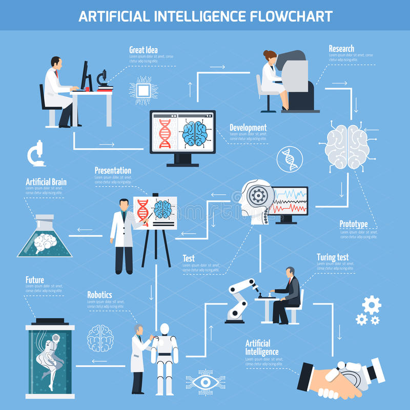Artificial Intelligence Flowchart. With technology symbols flat isolated vector illustration stock illustration