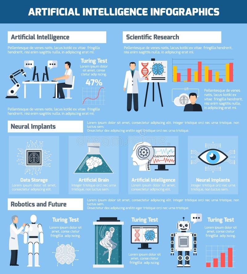 Artificial Intelligence Infographics stock illustration