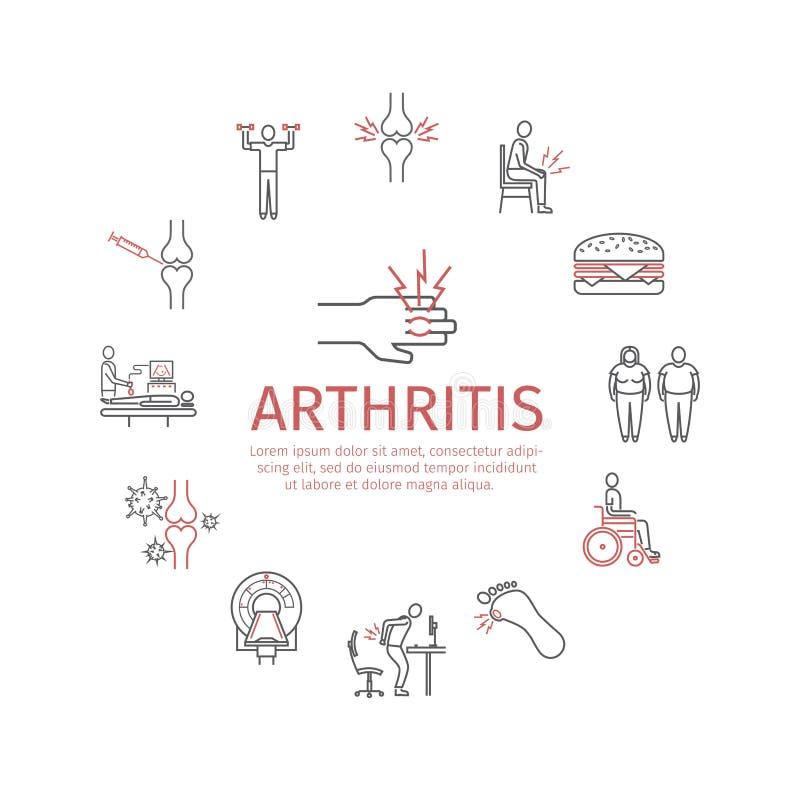 Artritis om banner Symptomen, Behandeling Geplaatste lijnpictogrammen Vectortekens voor Webgrafiek stock illustratie