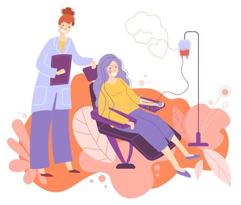 Arts of verpleegster met een jonge vrouwelijke patiënt die een bloedtransfusie ondergaan bij een kliniek of het ziekenhuis in een royalty-vrije illustratie
