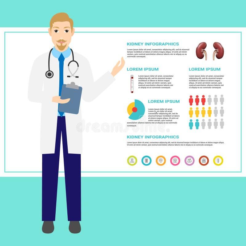 Arts voor een beschrijving van de nierziekten Vector stock illustratie