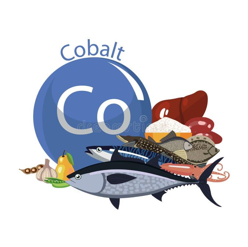 Artykuły żywnościowy z maksymalną kobalt zawartością royalty ilustracja