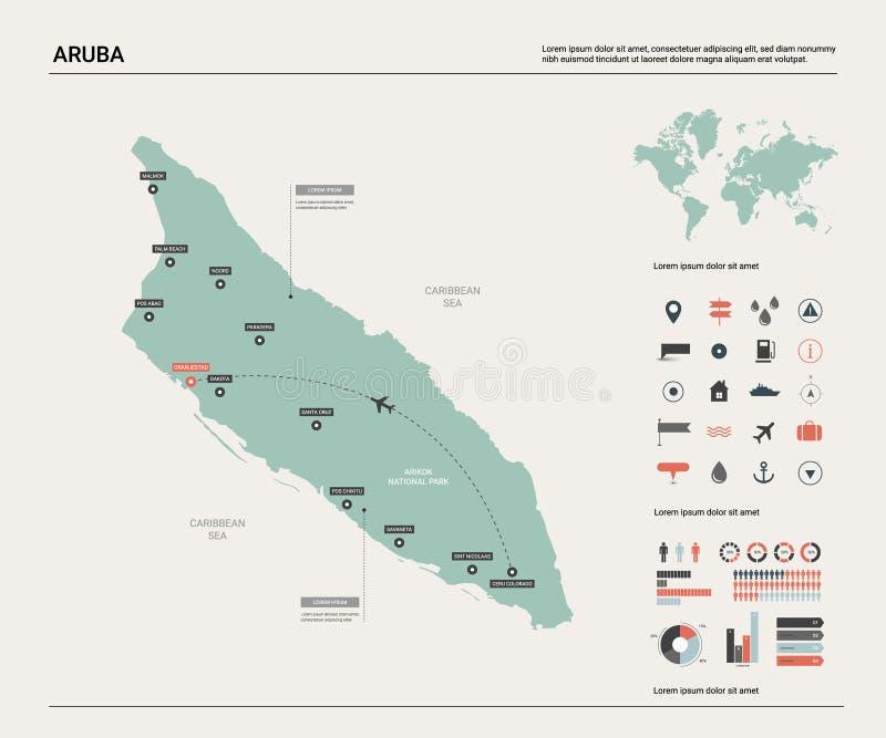 aruba映射向量 与分裂、城市和首都奥拉涅斯塔德的高详细的国家地图 政治地图,世界地图, 向量例证